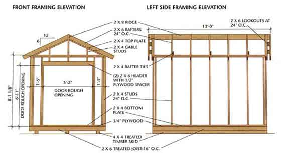 Pics Photos - Shed Plans For Building A Storage Shed Garden Shed Tool ...